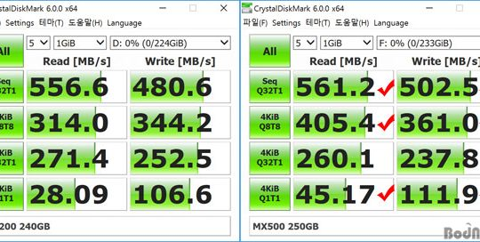 ssd m2 250 go
